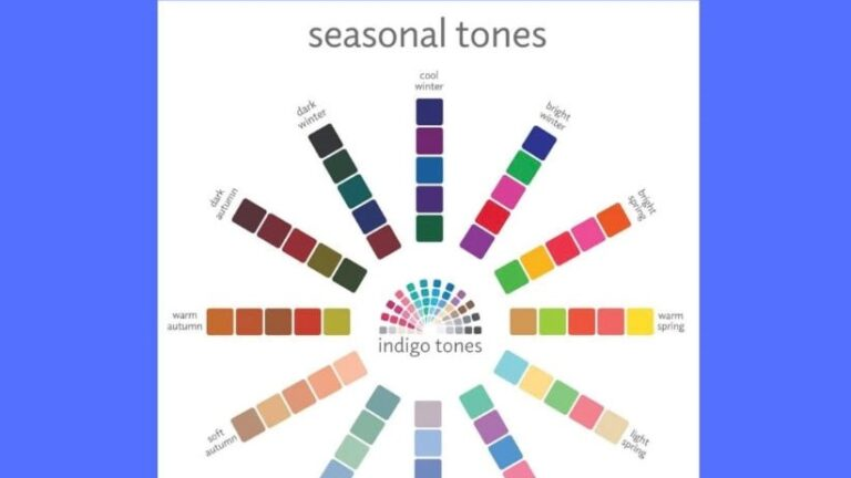 Featured Color of the Month by Indigo Tones